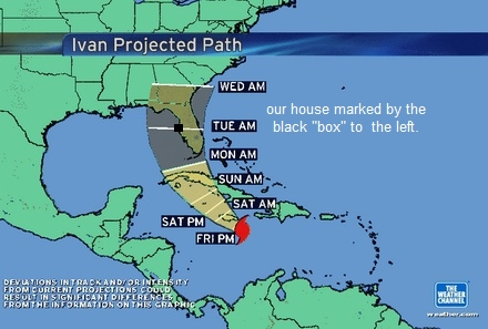 projected path of hurricane Ivan (9-10-2004)